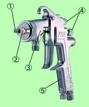 meiji airmaAll nozzle bores feature both a triangletion hand spray gun